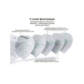 Маска защитная (респиратор) 3D MASK (Стандарт GB2626-2006 KN95) с клапаном защиты, 5 слоев, 2 шт./уп., фото , изображение 5